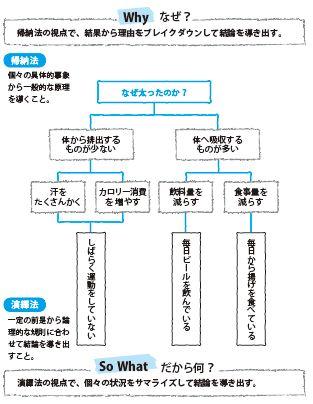 02.logictree.jpg