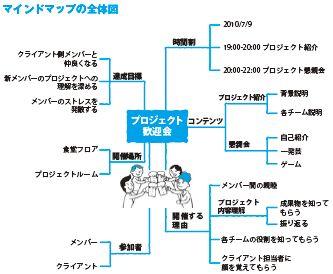 12.mindmap.jpg