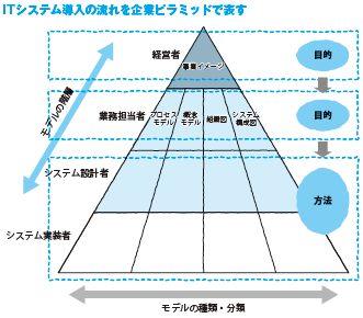 13.piramid.jpg