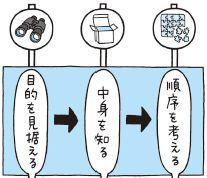 20140417_work-7.JPG